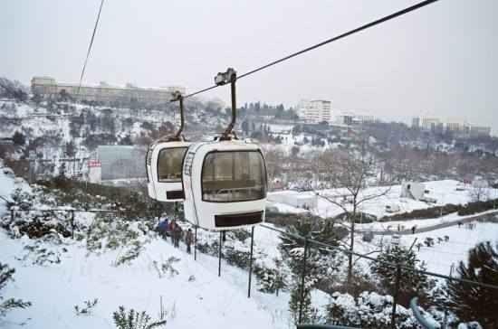 نصائح السفر إلى تركيا المتعلقة بالطقس