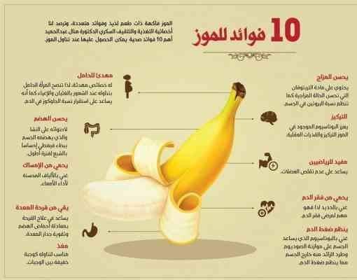 الفوائد الغذائية للموز - فوائد الموز