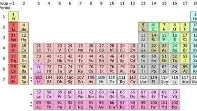 صورة حقائق عن الجدول الدورى …تعرف على الجدول الدورى خصائصه والعناصر الموجودة به