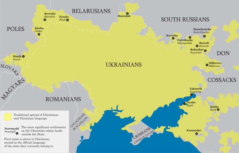 اللغة الاوكرانية