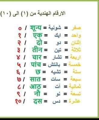 تعلم الأرقام الهندية - طريقة تعلم اللغة الهندية
