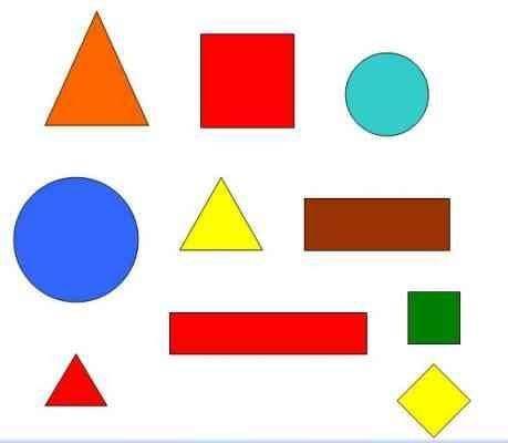 مصطلحات الرياضيات عن الأشكال ..