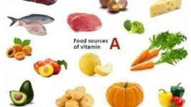 Photo of اعراض نقص فيتامين أ .. تعرف عليها لعلاجها..