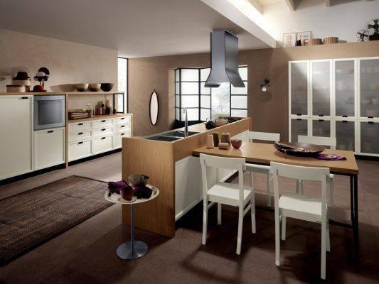 أثاث المطبخ وغرف الطعام-مصطلحات الديكور بالانجليزي والعربي