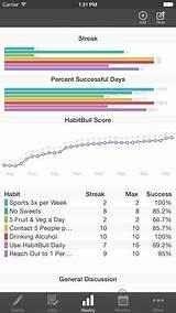 تطبيق HabitBull - تطبيقات تساعدك في حياتك