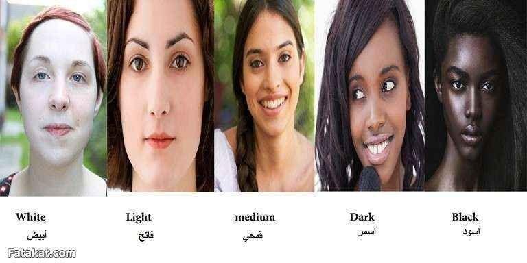 ألوان البشرة وأسمائها بالعربي والإنجليزي