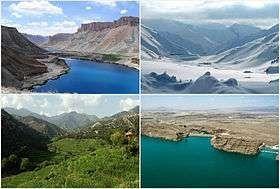 الطبيعة الجغرافية لأفغانستان