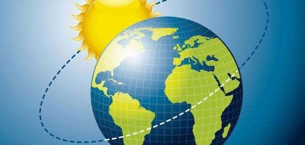-تسجيل دوران الأرض مع الظلال