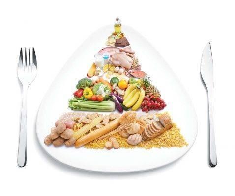 تغيير النّظام الغذائيّ