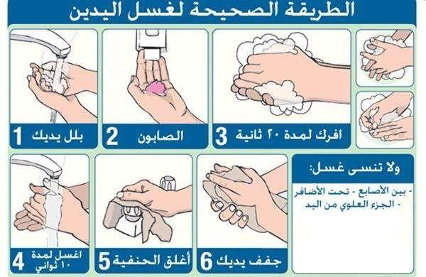 هل تعلم عن اليوم العالمي لغسل اليدين (أهداف اليوم)