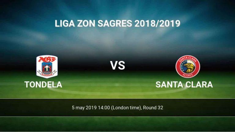 أحدث مباريات فريق سانتا كلارا
