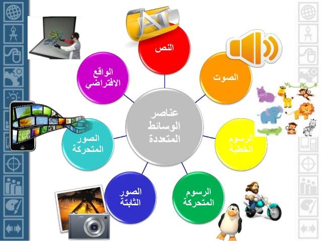 معلومات عن تخصص الجرافيك والوسائط المتعددة