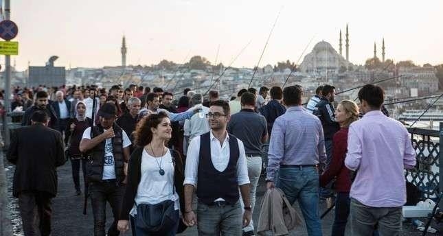 عدد سكان دولة تركيا حاليًّا