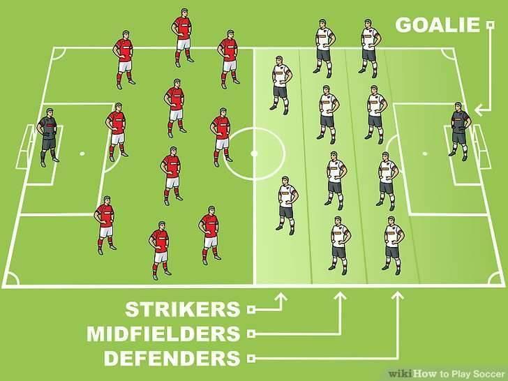 قوانين كرة القدم الجديدة