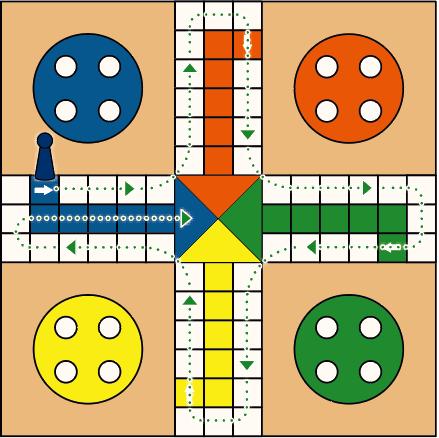 قواعد لعبة لودو