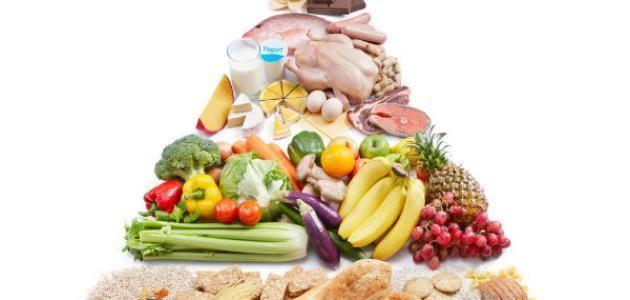 تعريف علم التغذية