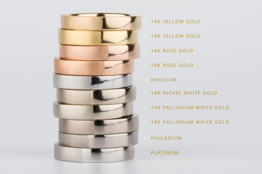 أنواع الذهب في الجزائر