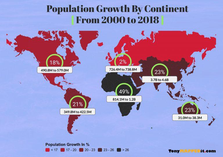 ما هو مفهوم النمو السكاني
