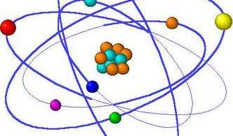 ما هو مفهوم الذرة
