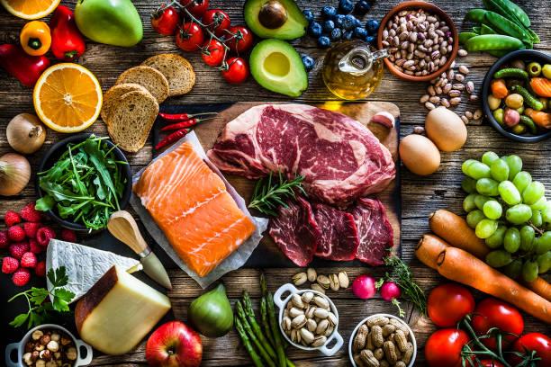 Photo of ما هو مفهوم الغذاء الصحي