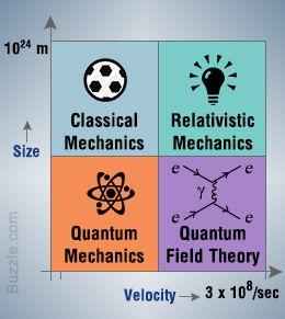 Photo of تعريف علم الميكانيكا