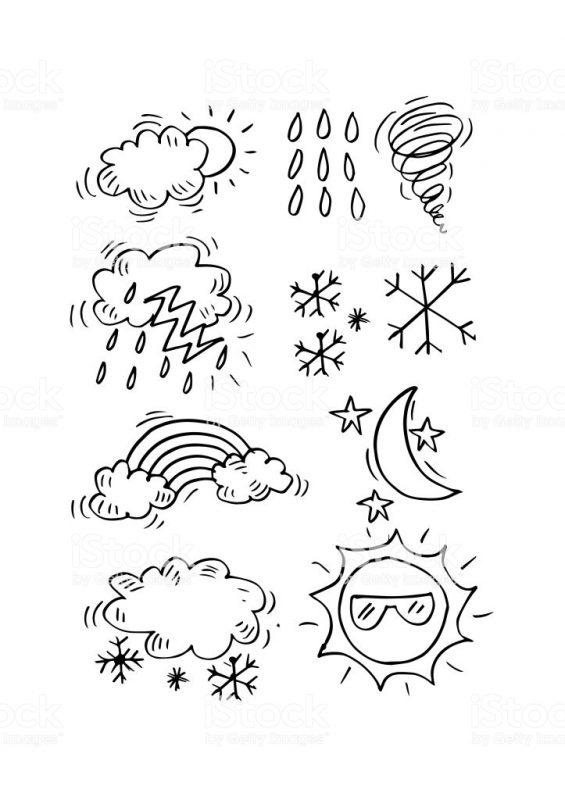 Photo of تعريف علم الطقس
