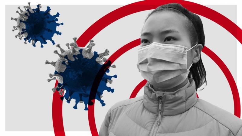 Photo of فيروس كورونا الصين