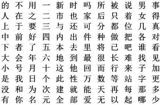 الفرق بين اللغة الصينية والكورية
