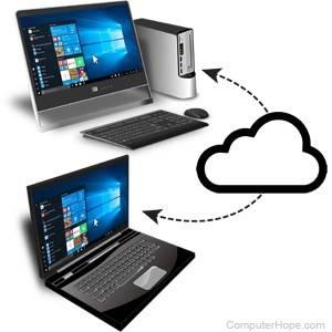 -Remote desktop( برنامج سطح المكتب)